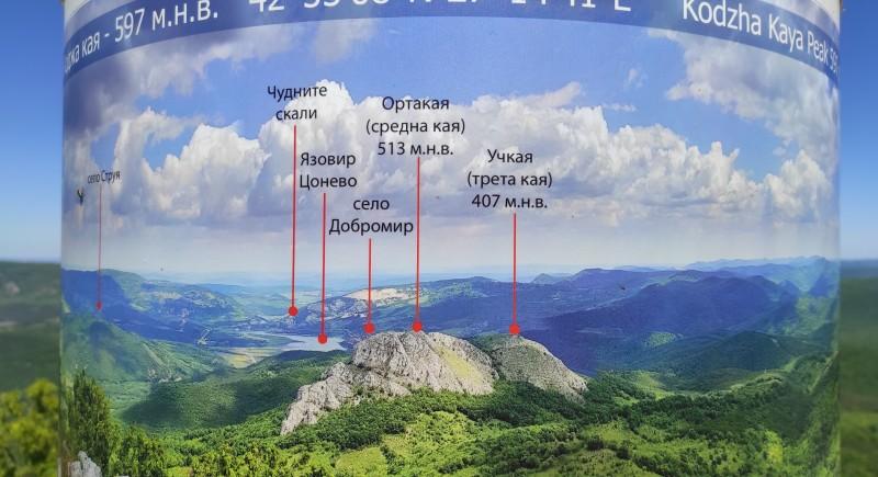 Трите каи ( върха )